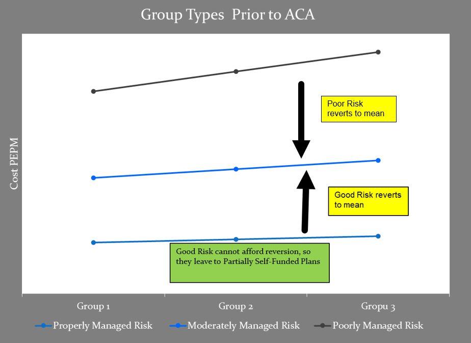 The Basics of Underwriting Insurance